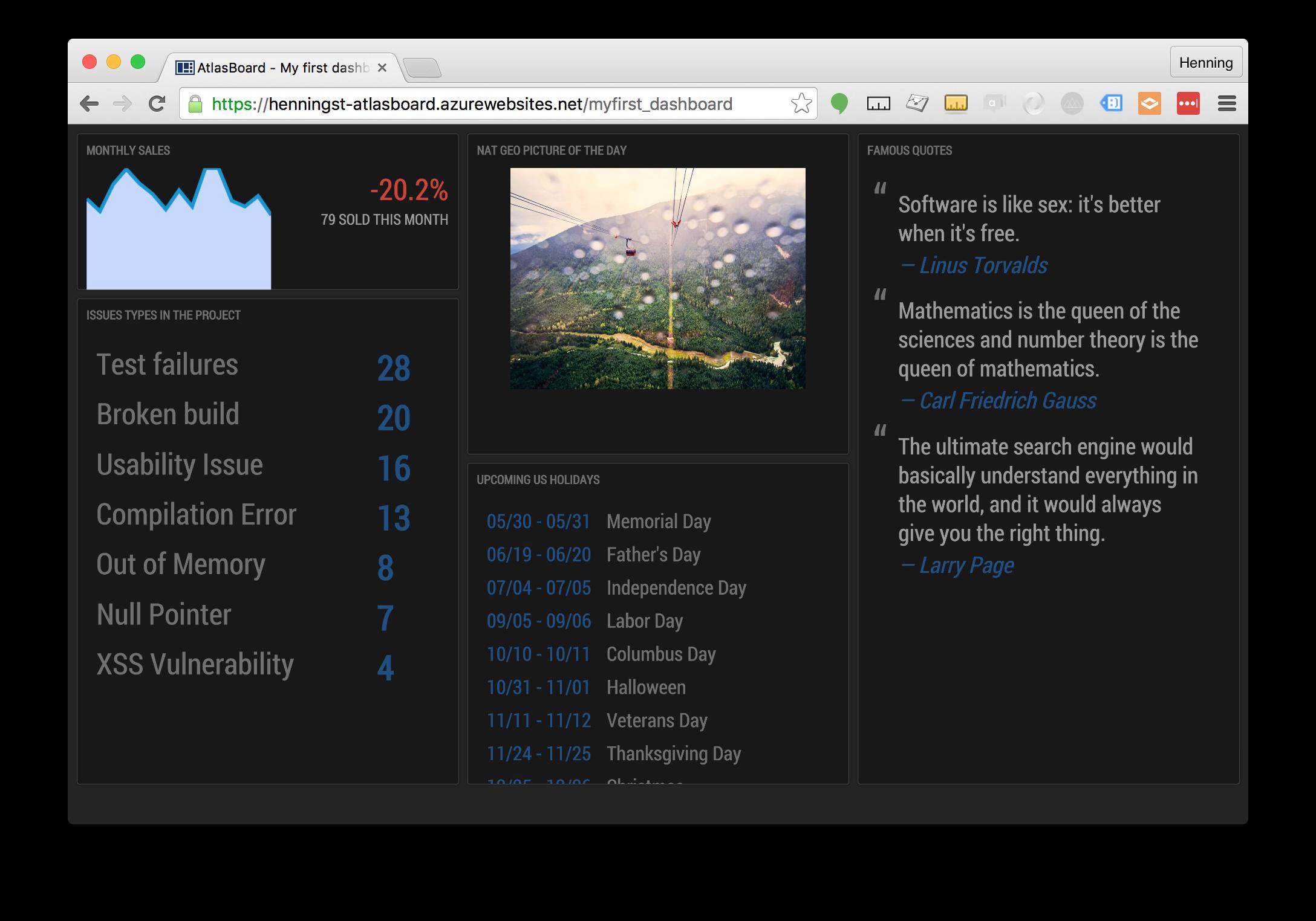 Screenshot of a running Atlasboard